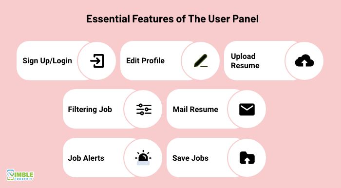 Essential Features of The User Panel