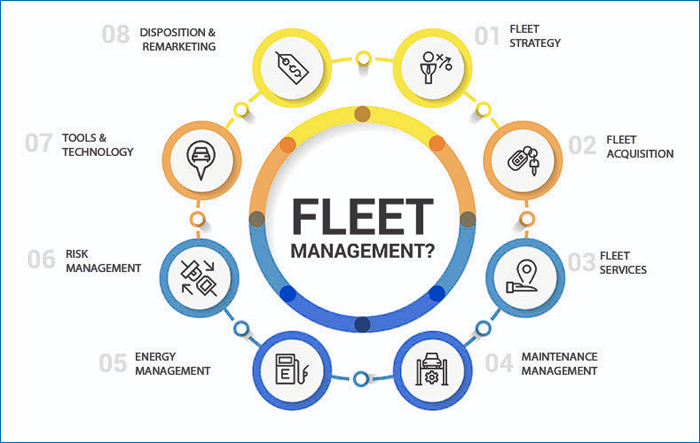 Fleet Management Mobile Apps