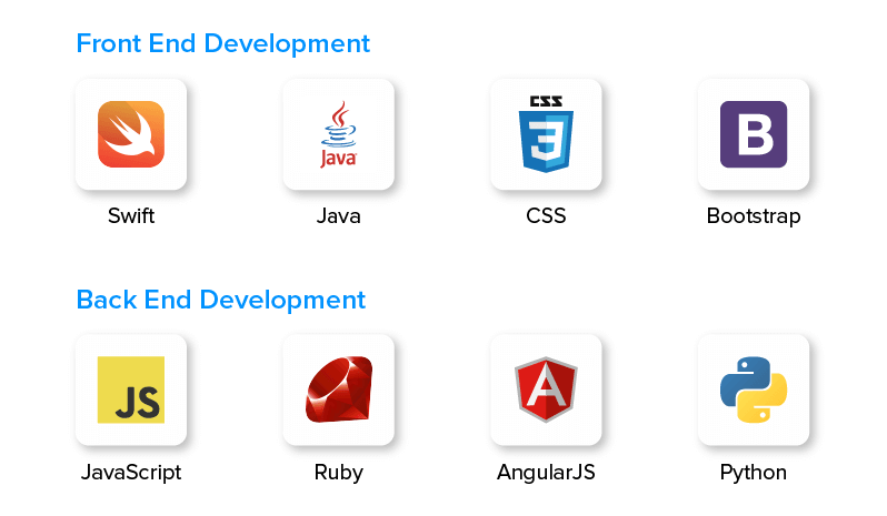 Tech Stack for Recruitment App Development