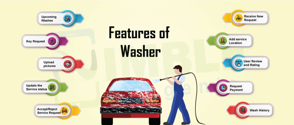 The Essential Features for Washer App