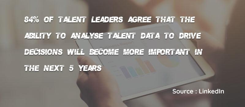 Recruitment App Development