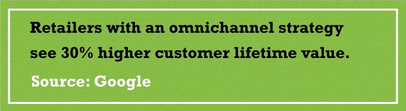 Omnichannel Retail Solution