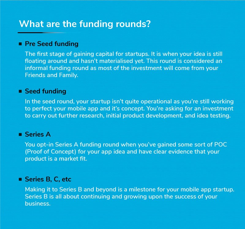 Rounds of funding