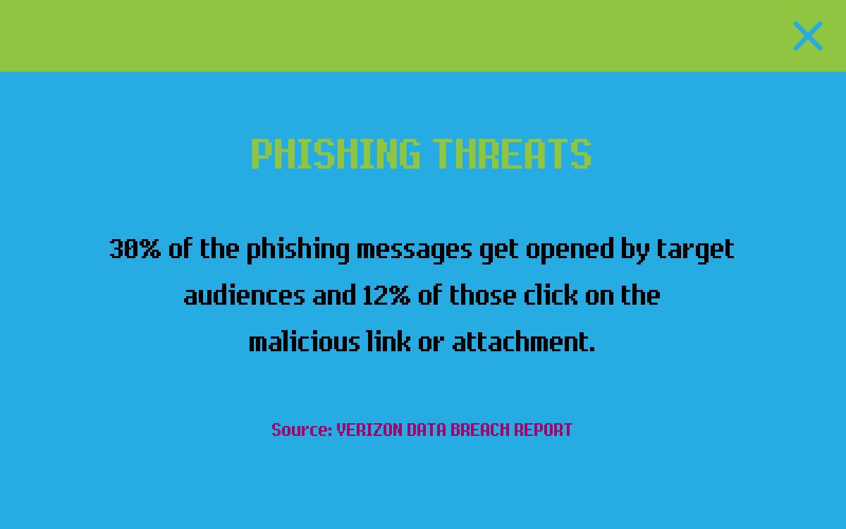 Phishing Threats
