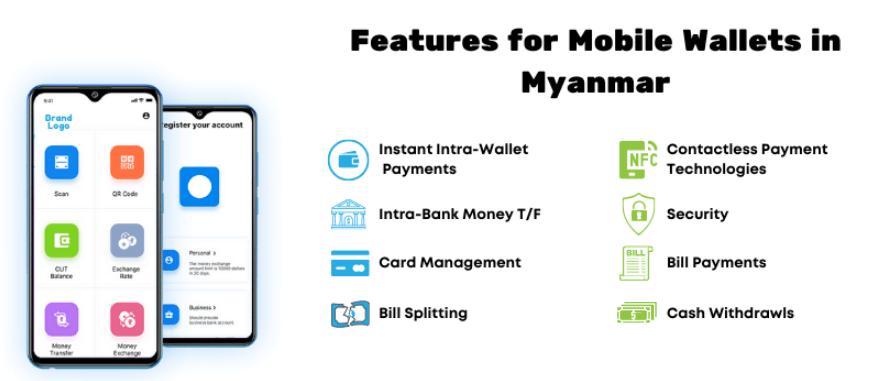 eWallet features Myanmar