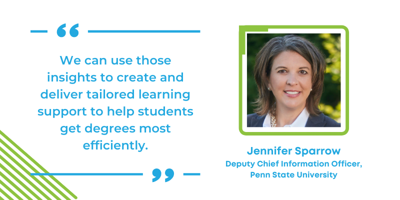We can use those insights to create and deliver tailored learning support to help students get degrees most efficiently.