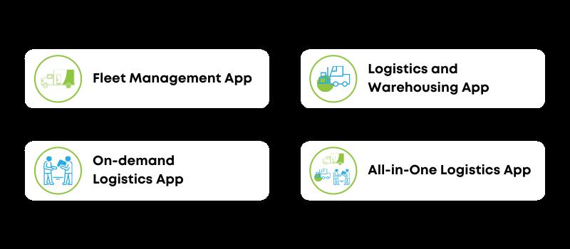 Type of Logistics apps