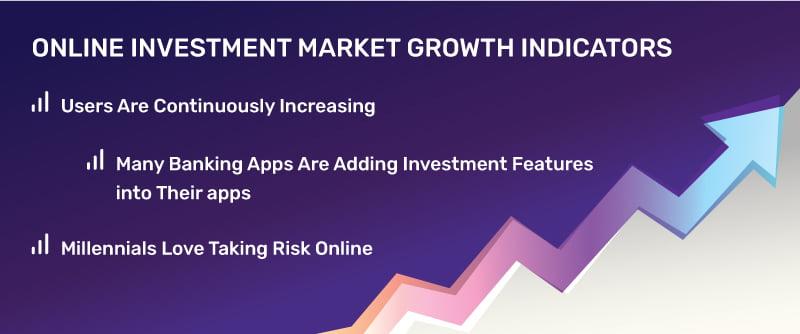 Online Investment Market Growth Indicators