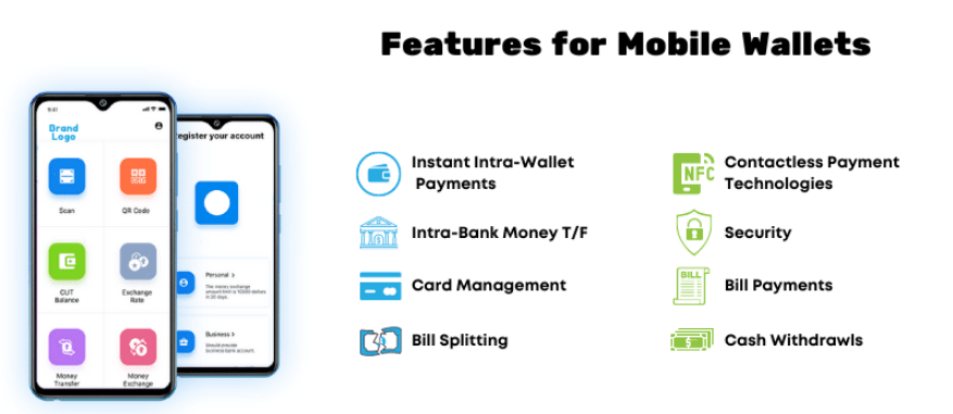 Feature for mobile wallets