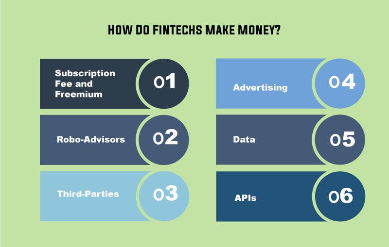 how fintech make money