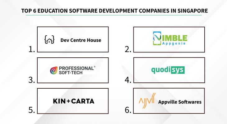 Educational software developer