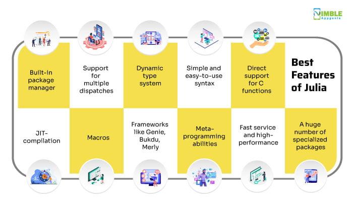 AI-based education app development