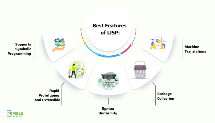 AI App development Companies
