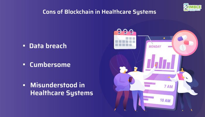 Blockchain in Healthcare Systems